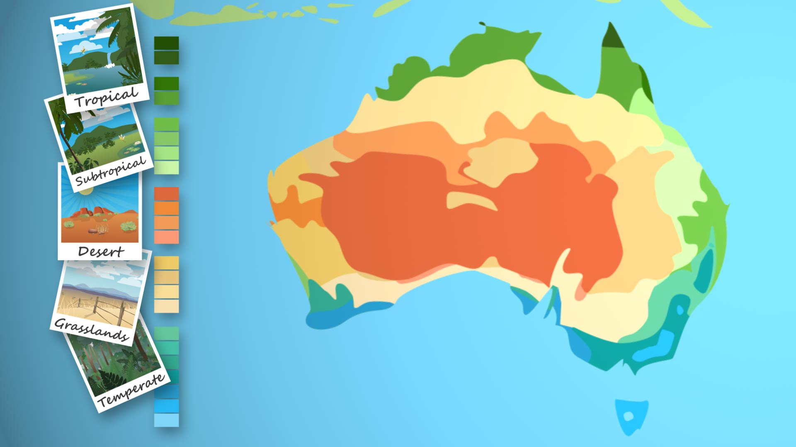 Zonas climáticas da Austrália
